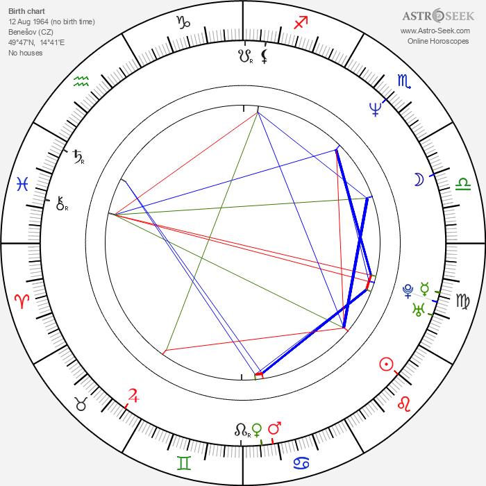 Petr Čejka - Astrology Natal Birth Chart