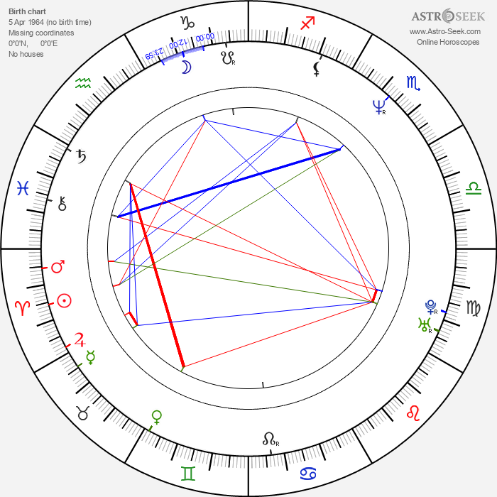 Petr Čtvrtníček - Astrology Natal Birth Chart