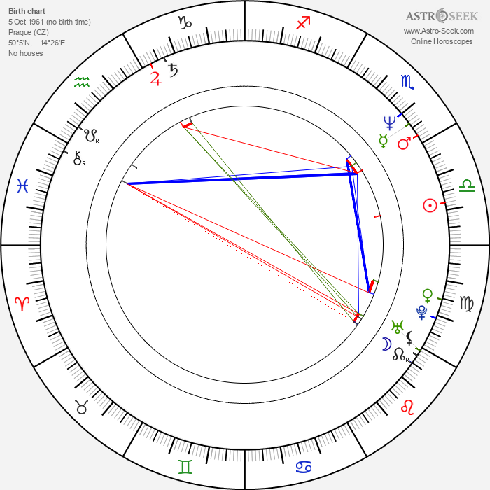 Petr Franěk - Astrology Natal Birth Chart