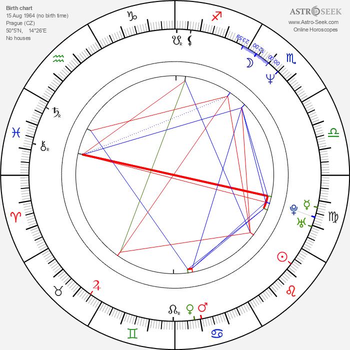 Petr Gandalovič - Astrology Natal Birth Chart