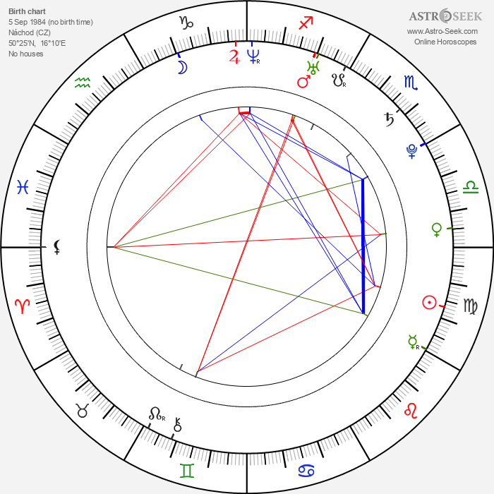 Petr Gergon Neumann - Astrology Natal Birth Chart