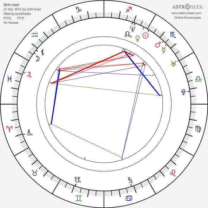 Petr Halíček - Astrology Natal Birth Chart