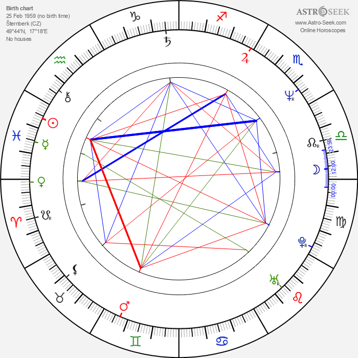 Petr Heteša - Astrology Natal Birth Chart