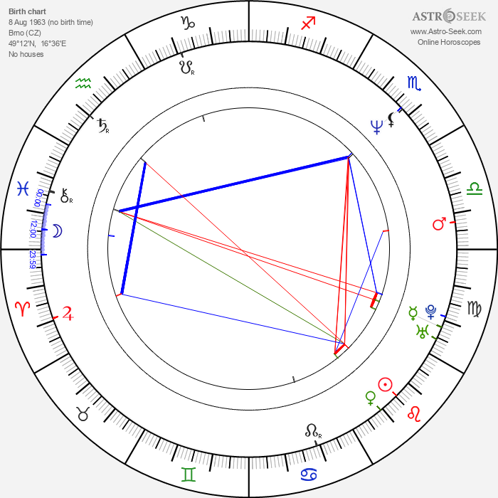 Petr Hvižď - Astrology Natal Birth Chart