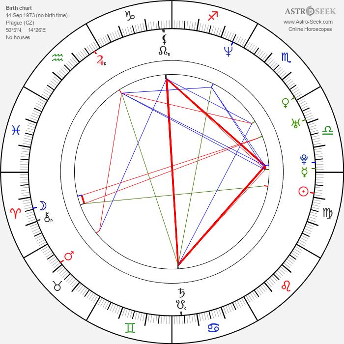 Petr Jákl Jr. - Astrology Natal Birth Chart