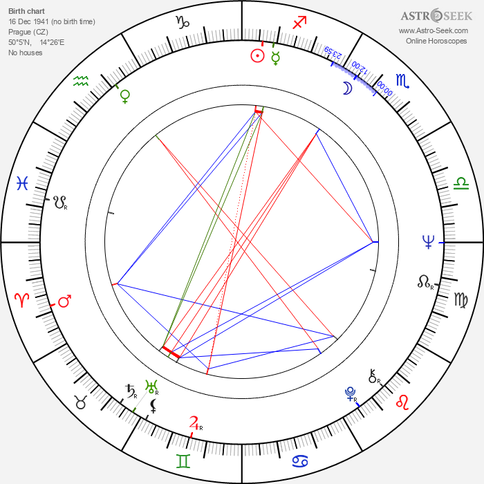 Petr Jákl Sr. - Astrology Natal Birth Chart