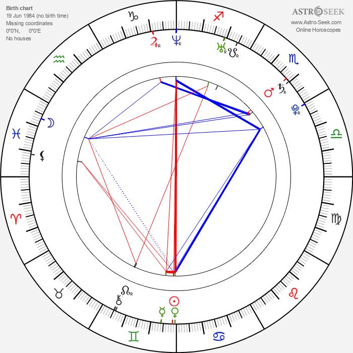 Petr Jelínek - Astrology Natal Birth Chart