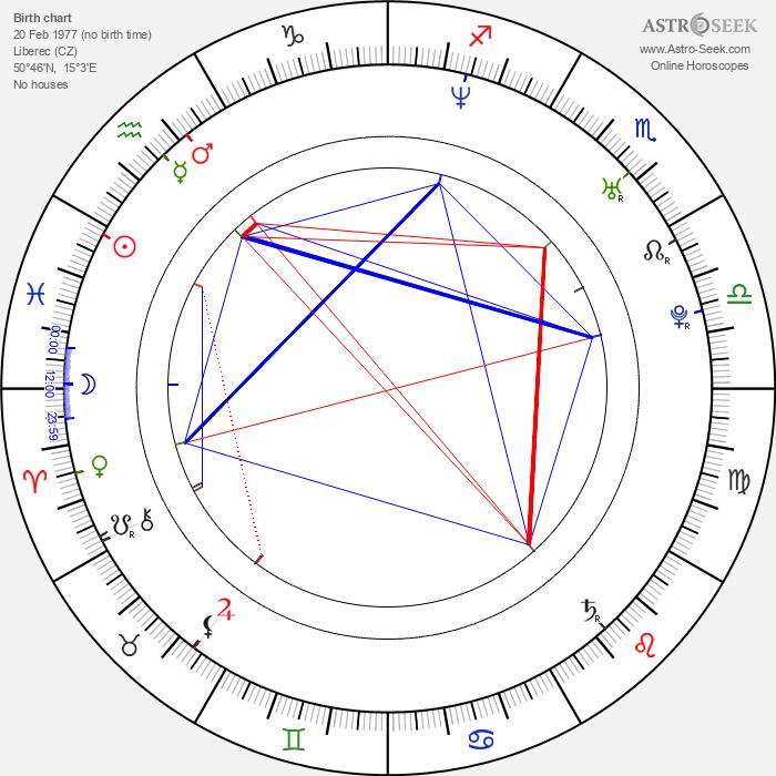 Petr Jeništa - Astrology Natal Birth Chart