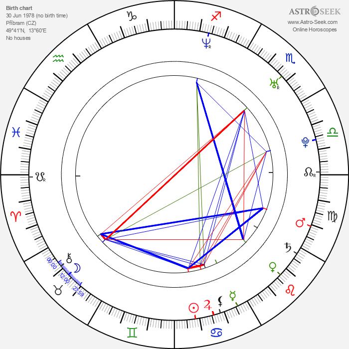 Petr Kantor - Astrology Natal Birth Chart
