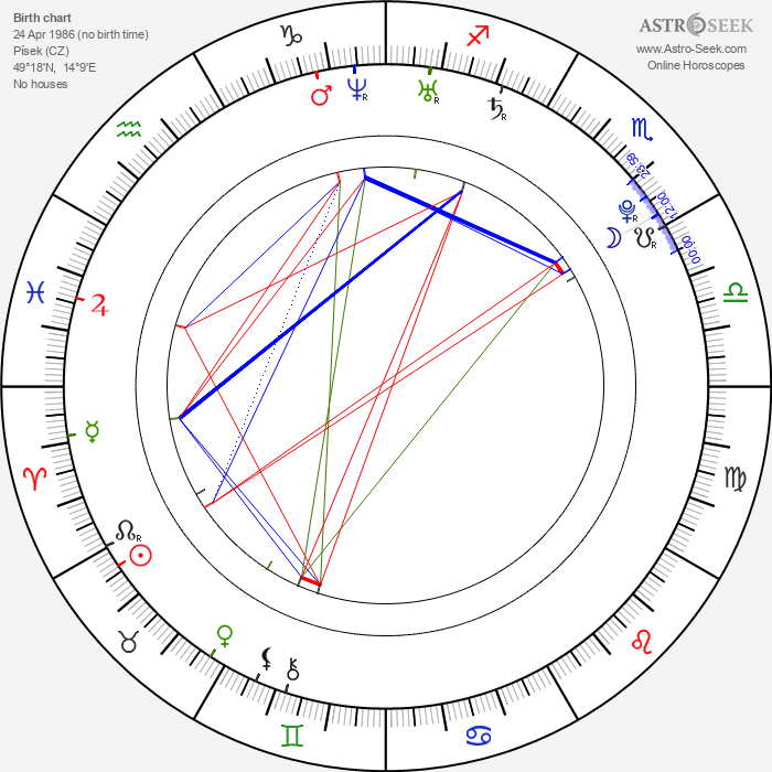 Petr Kellner - Astrology Natal Birth Chart