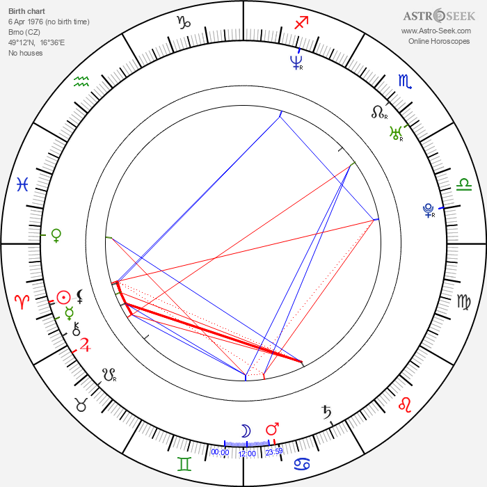 Petr Kocman - Astrology Natal Birth Chart
