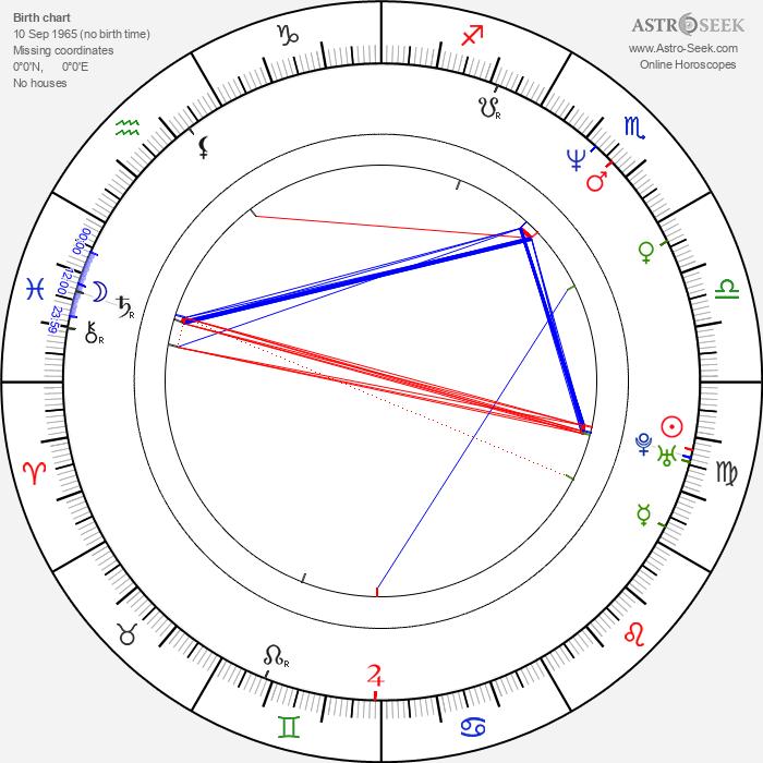 Petr Kocourek - Astrology Natal Birth Chart