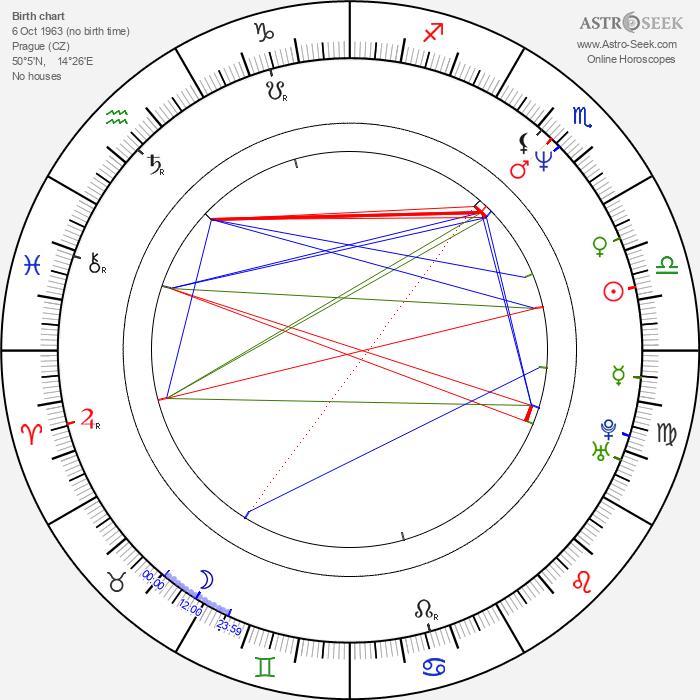Petr Kotek - Astrology Natal Birth Chart