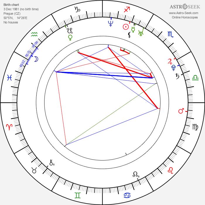 Petr Koza - Astrology Natal Birth Chart