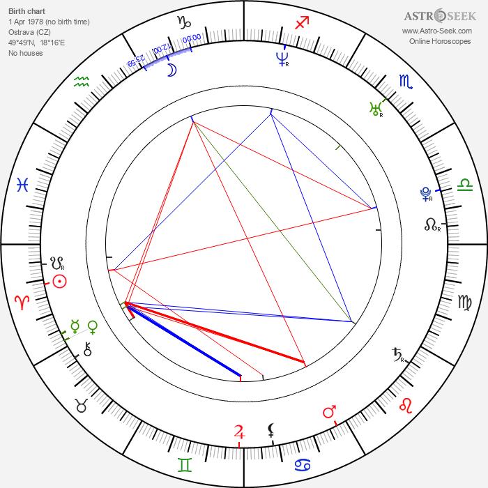 Petr Kurečka - Astrology Natal Birth Chart