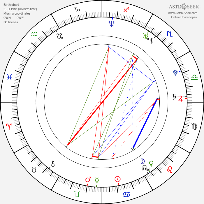 Petr Kutheil - Astrology Natal Birth Chart