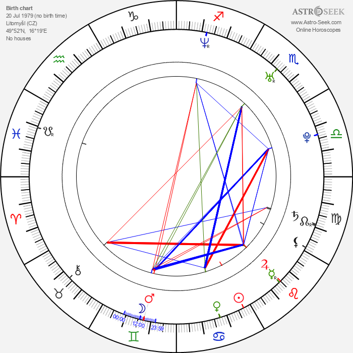 Petr Lněnička - Astrology Natal Birth Chart