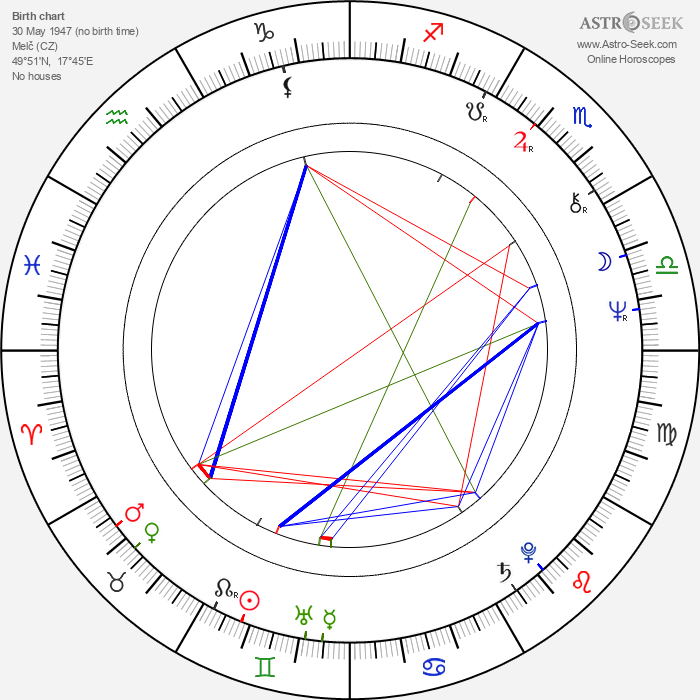Petr Nosálek - Astrology Natal Birth Chart
