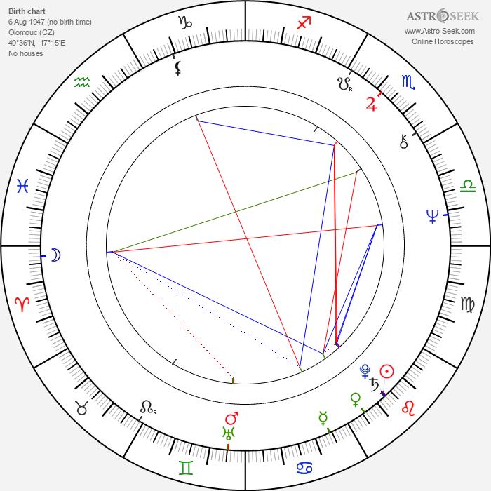 Petr Novotný - Astrology Natal Birth Chart