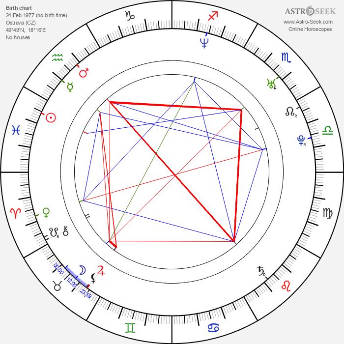 Petr Pěnkava - Astrology Natal Birth Chart