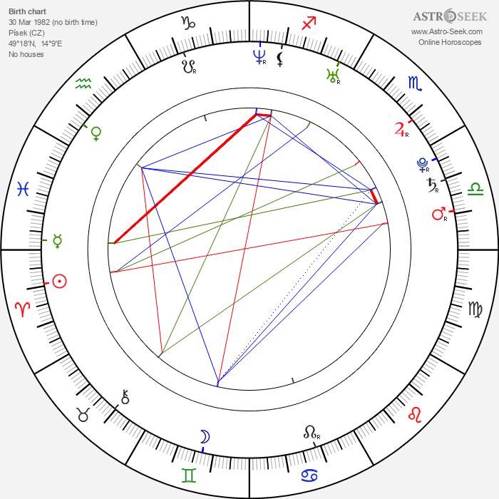 Petr Polodna - Astrology Natal Birth Chart
