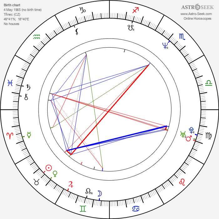 Petr Šiška - Astrology Natal Birth Chart