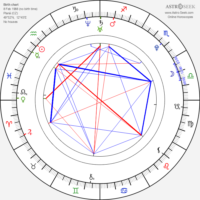 Petr Smazal - Astrology Natal Birth Chart