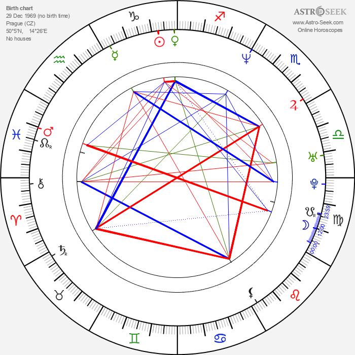 Petr Šoupa - Astrology Natal Birth Chart
