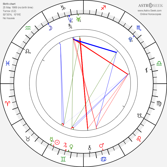 Petr Srna - Astrology Natal Birth Chart
