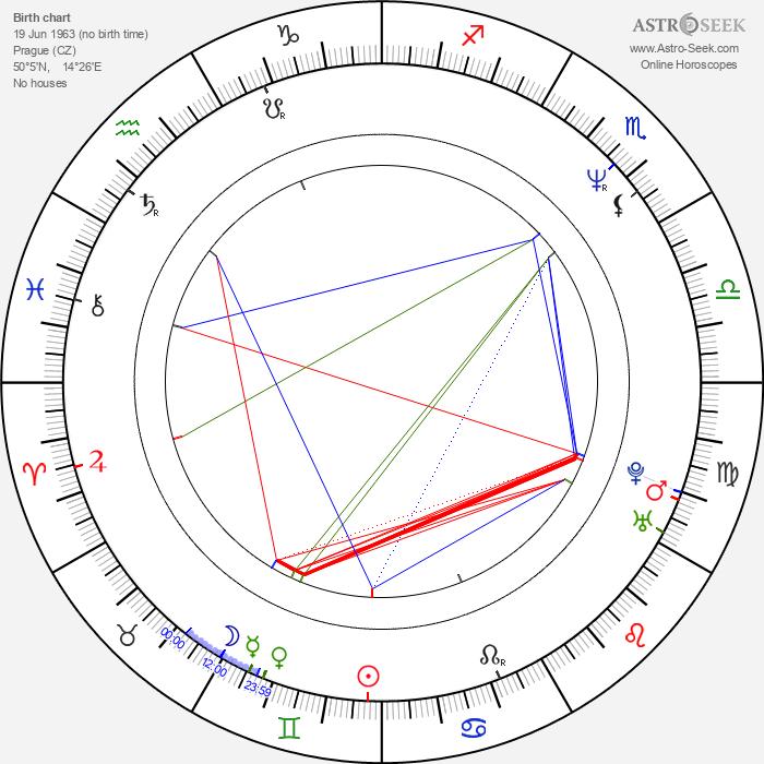 Petr Starý - Astrology Natal Birth Chart