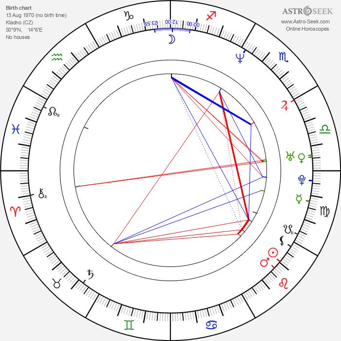 Petr Strnad - Astrology Natal Birth Chart