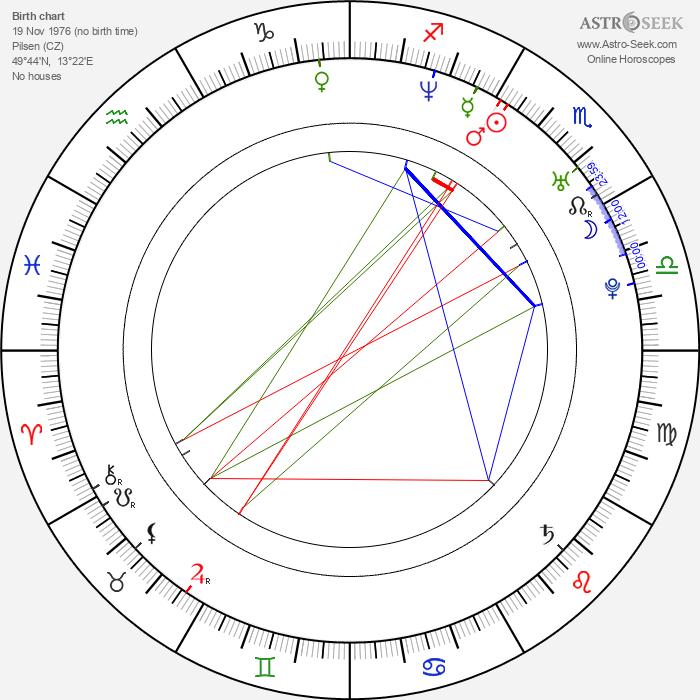 Petr Sýkora - Astrology Natal Birth Chart