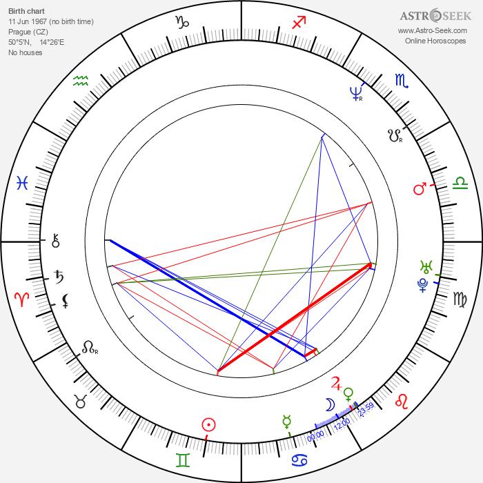 Petr Václav - Astrology Natal Birth Chart