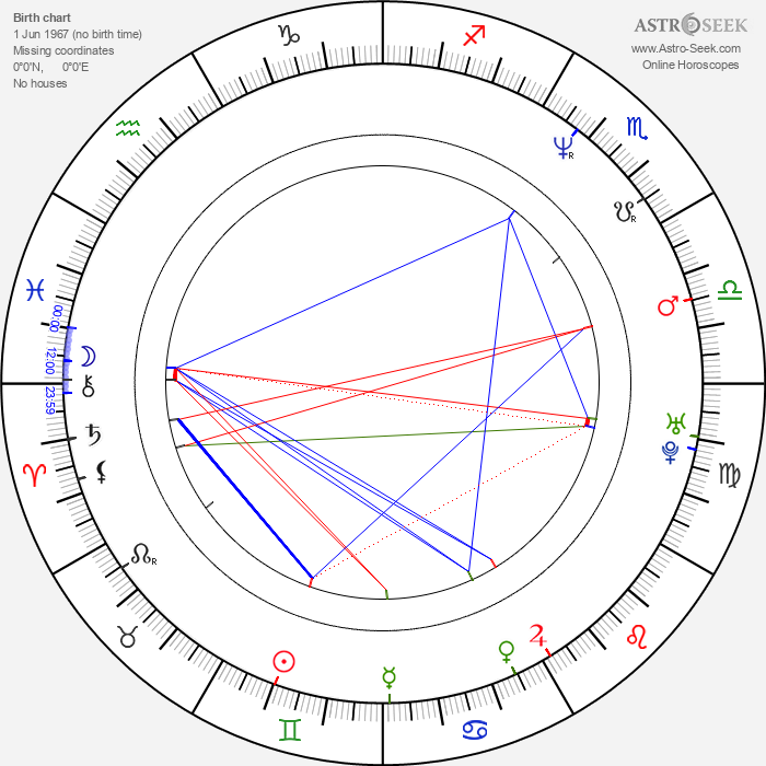 Petr Varga - Astrology Natal Birth Chart