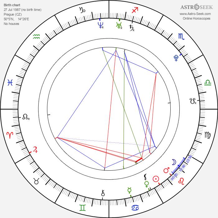 Petr Veselý - Astrology Natal Birth Chart