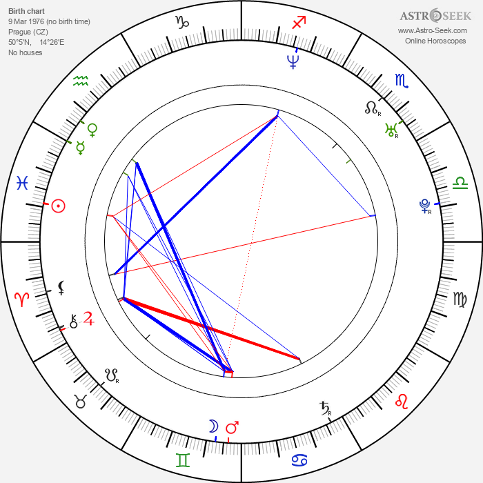 Petr Vojnar - Astrology Natal Birth Chart