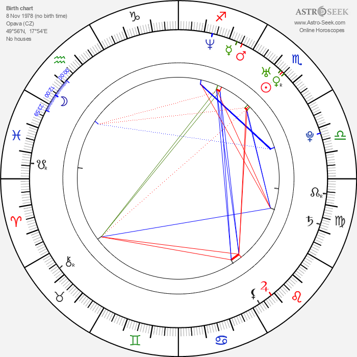 Petra Domžalová - Astrology Natal Birth Chart