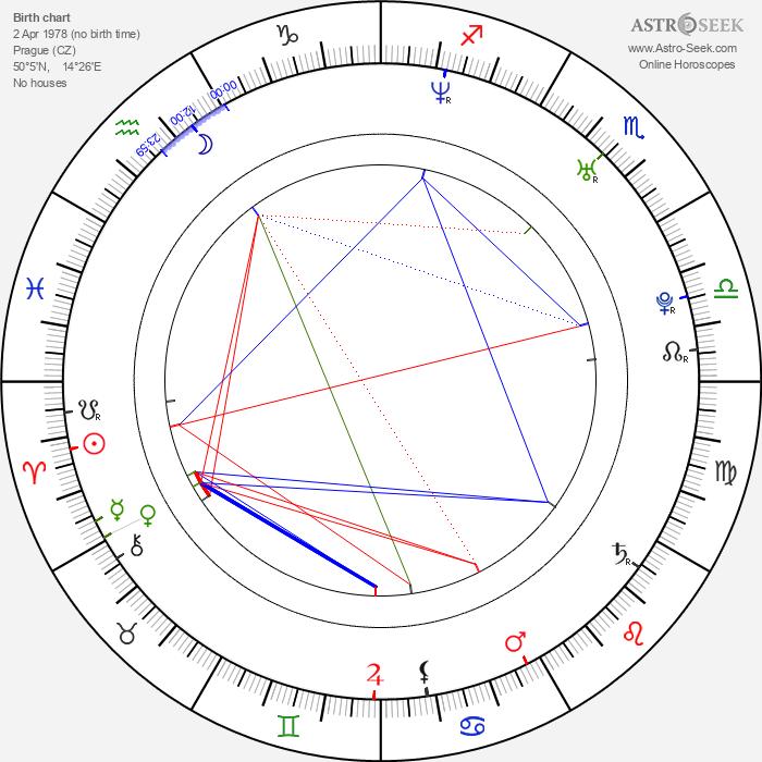 Petra Faltýnová - Astrology Natal Birth Chart
