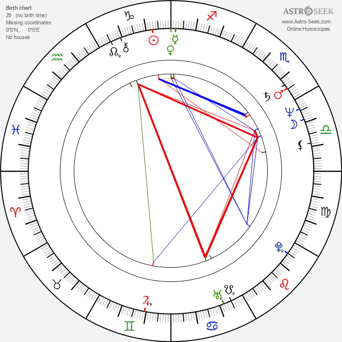 Petra Haffter - Astrology Natal Birth Chart