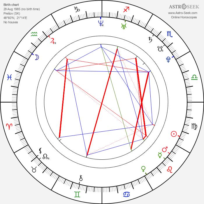 Petra Humeňanská - Astrology Natal Birth Chart
