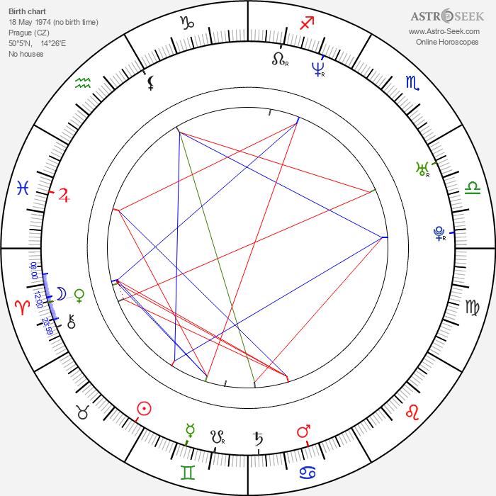 Petra Janečková - Astrology Natal Birth Chart