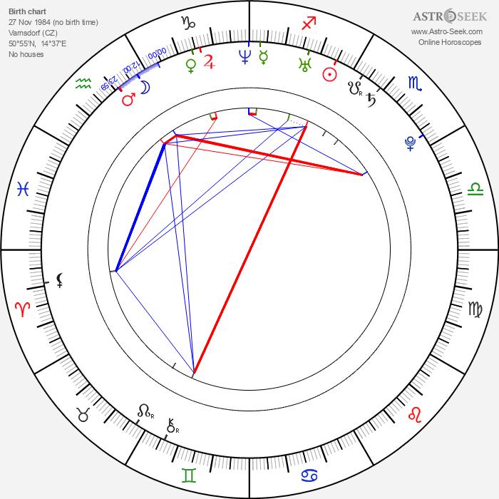 Petra Jehličková - Astrology Natal Birth Chart