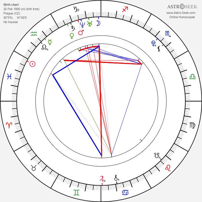 Petra Jiřinová - Astrology Natal Birth Chart