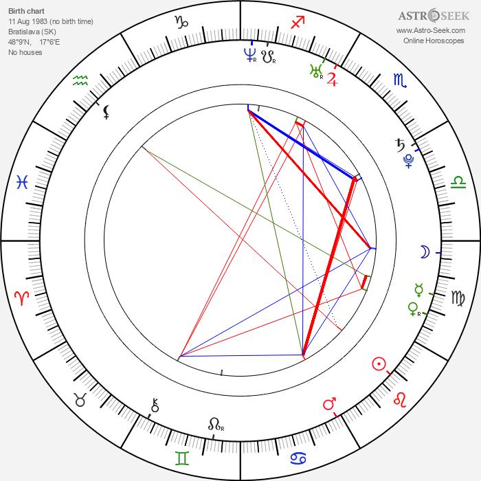 Petra Kepeňová - Astrology Natal Birth Chart
