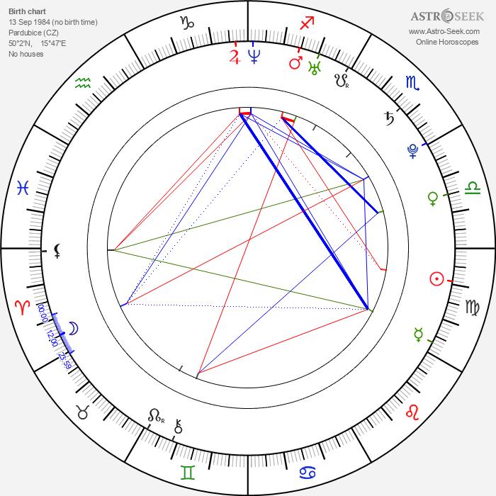 Petra Kulichová - Astrology Natal Birth Chart