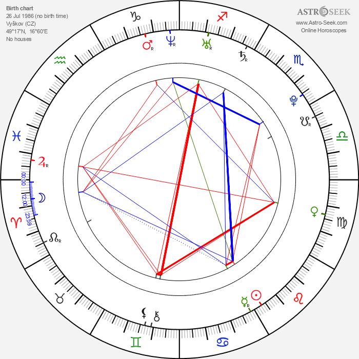 Petra Lorencová - Astrology Natal Birth Chart