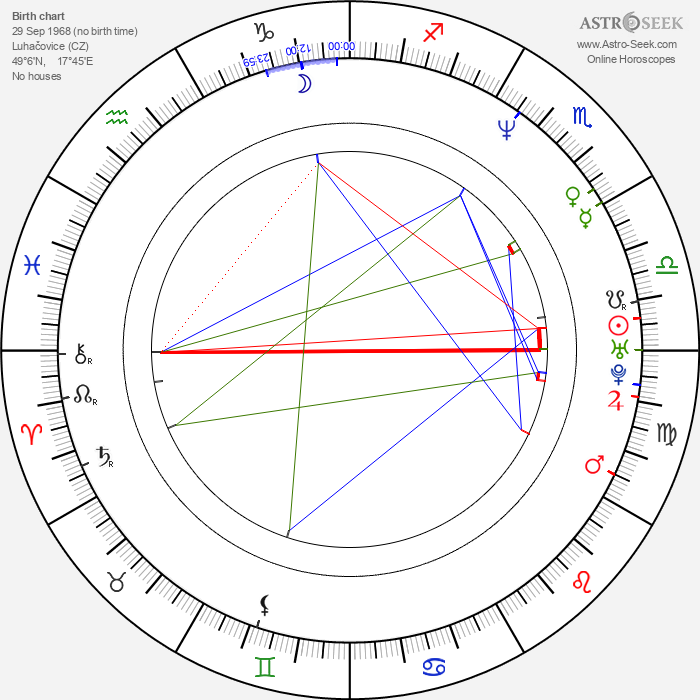 Petra Martincová - Astrology Natal Birth Chart
