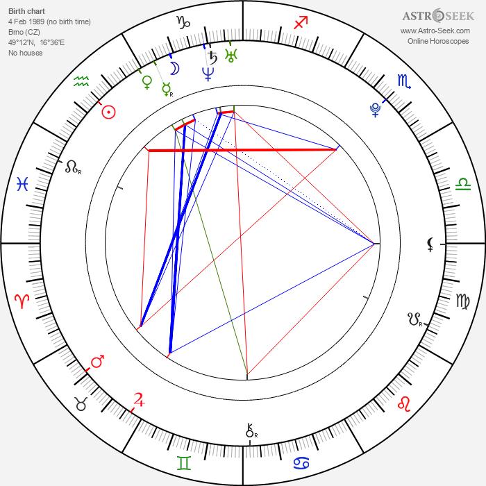 Petra Musilová - Astrology Natal Birth Chart