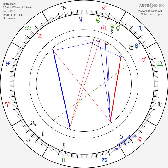Petra Nesvačilová - Astrology Natal Birth Chart