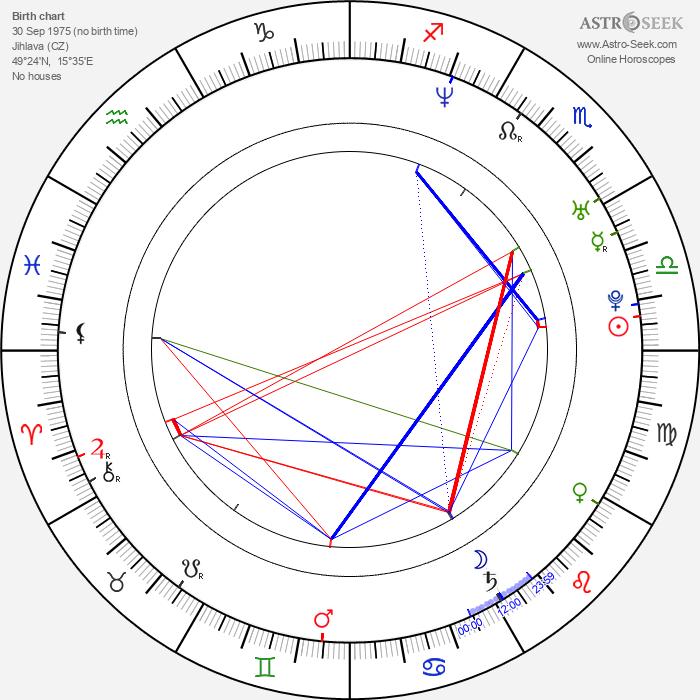 Petra Šanclová - Astrology Natal Birth Chart